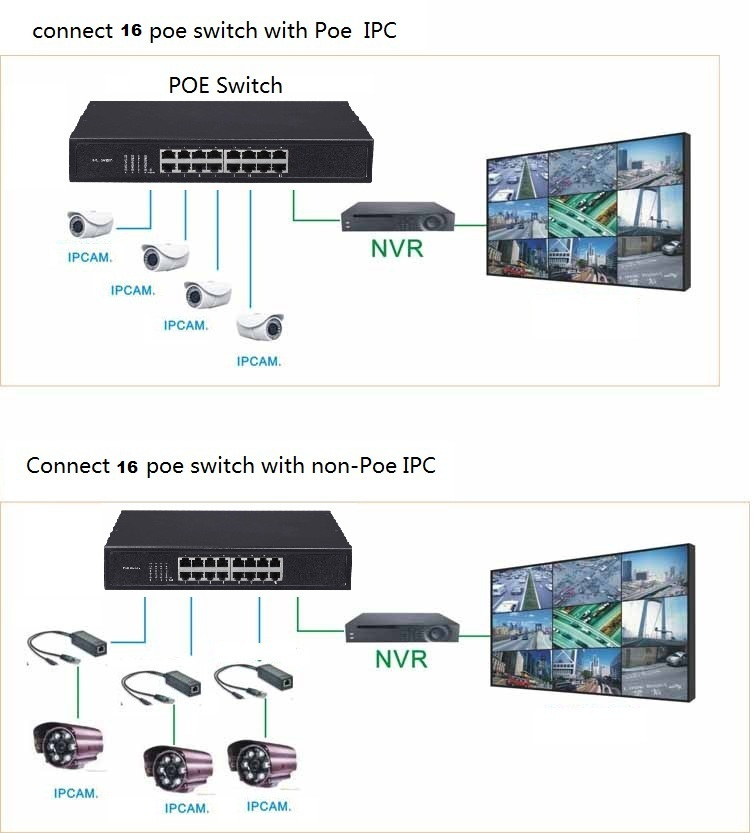 16 ports POE Switch IEEE802.3AF/AT, ethernet switch with 16 POE, power to ip camera,wireless ap wireless ap controller poe switch to manage access point wifi ap controller with pppoe qos firewall poe switch for ap ip camera