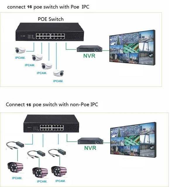 16 ports POE Switch IEEE802.3AF/AT, ethernet switch with 16 POE ...