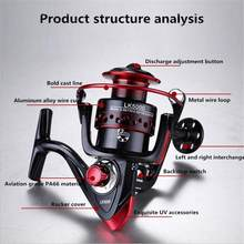 2019 Fishing Spinning Reel Saltwater Fishing Reel Carp Fishing Reels 6000 4.7:1 13 BB Rock Fishing Reel Spinning Reels Wheel(China)
