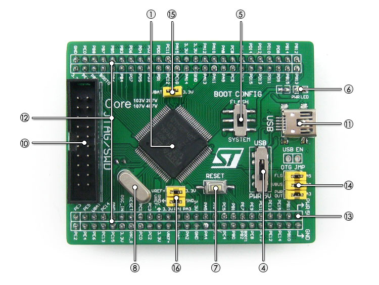 STM32 Board Core107V STM32F107VCT6 STM32F107 ARM Cortex M3 STM32 Development Core Board with Full IO Expanders