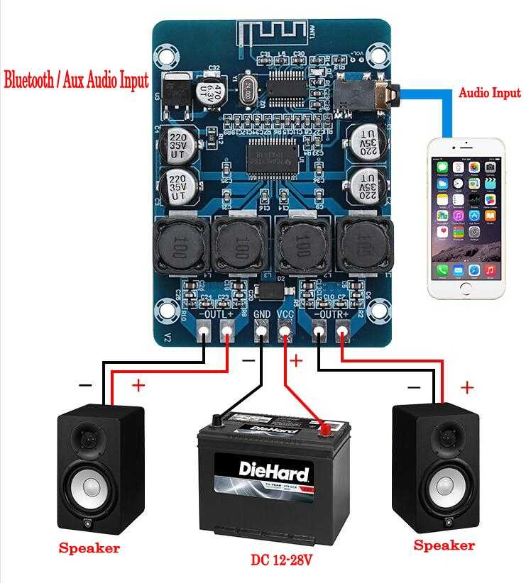 XH-M314 TPA3118 2x45W 12V 24V Stereo audio Bluetooth Digital power Amplifier Board amplificador