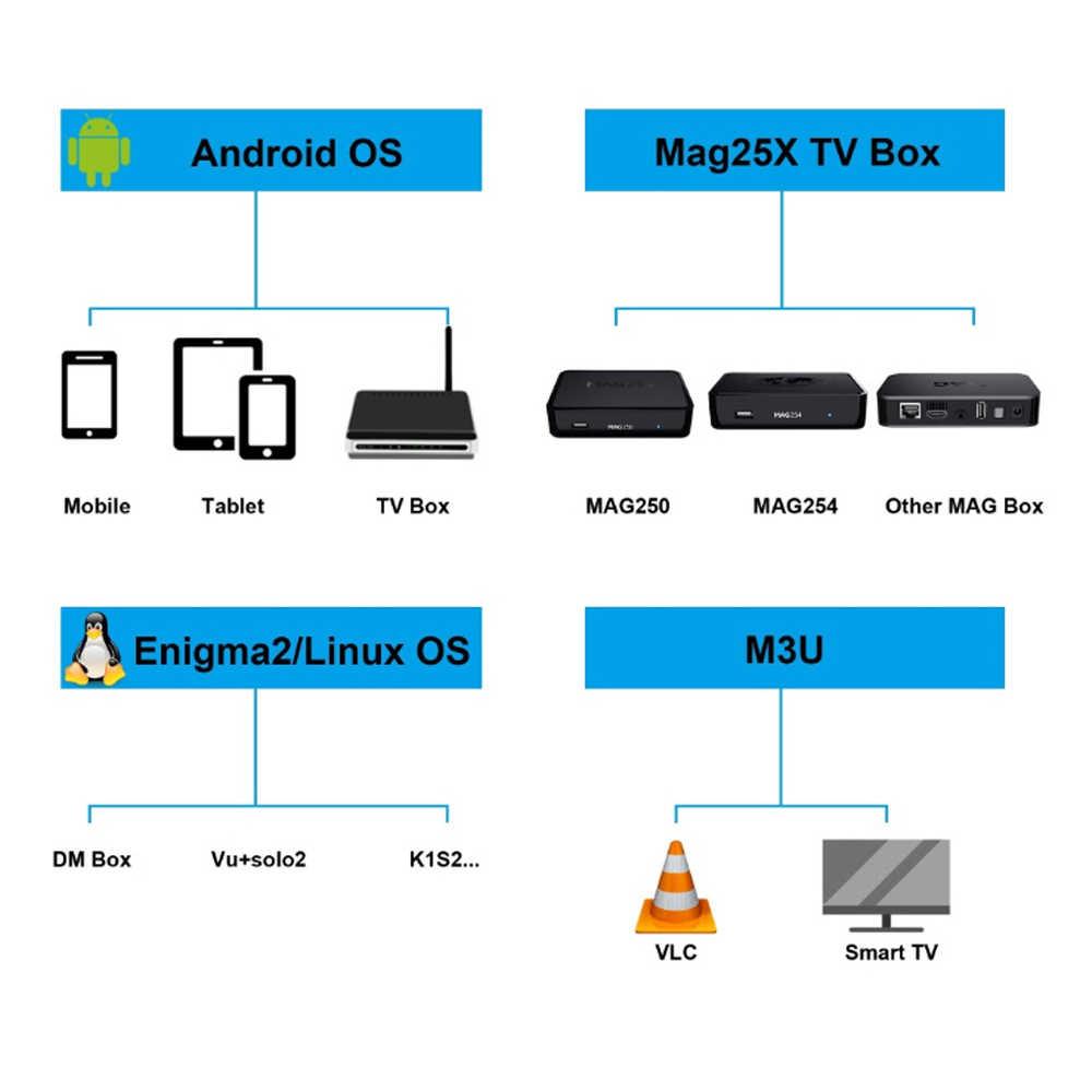4K kanada fransız IPTV dünya PRO lehçe belçika türk portekiz İngiltere DE iptv kodu ücretsiz test m3u akıllı android tv kutusu telefon Linux