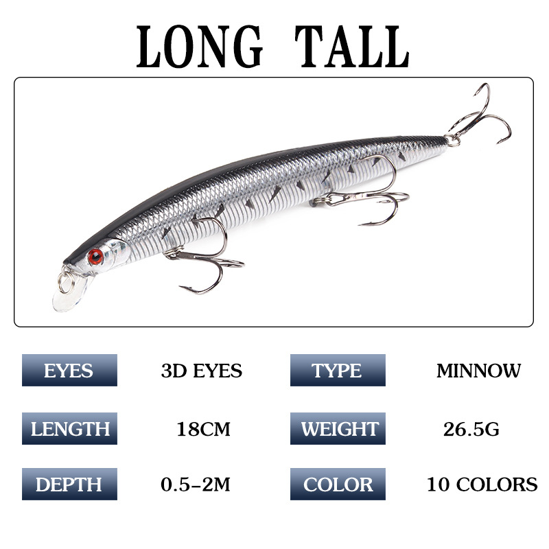 New Product Remote Deep Sea Fishing Luya 3D Imitation Small Bait 18 5cm 24g Plastic Fishing Gear Bait Sea Otter High end Bait in Fishing Lures from Sports Entertainment