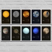 5af8048bf Tema Do espaço Planetas Cartazes Imprime Sol Mercúrio Vênus Terra Marte  Júpiter Saturno Netuno Urano Plutão