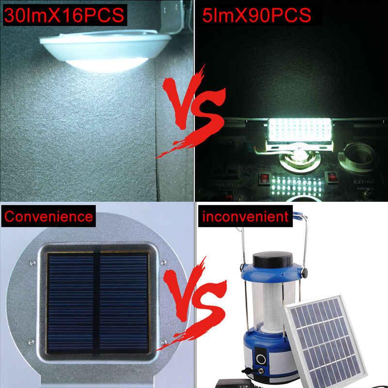 2 шт IP65 светодиодный солнечный световой радар движения Сенсор лампа на солнечной батарее Панель Беспроводной настенный светильник наружного освещения для двор дорога сад