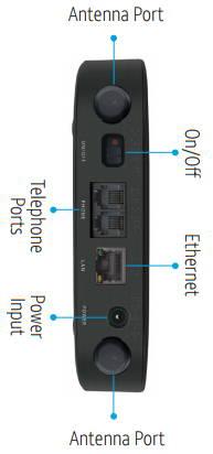 zte-mf279-antenna-ports