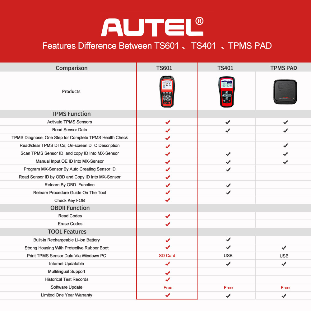 Image 3 - AUTEL MaxiTPMS TS601 TPMS Tire Pressure Activator Complete TPMS Activation Programming Tool Tire Monitoring System Scanner Tools