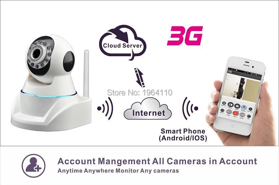 SP370-3G_1.jpg