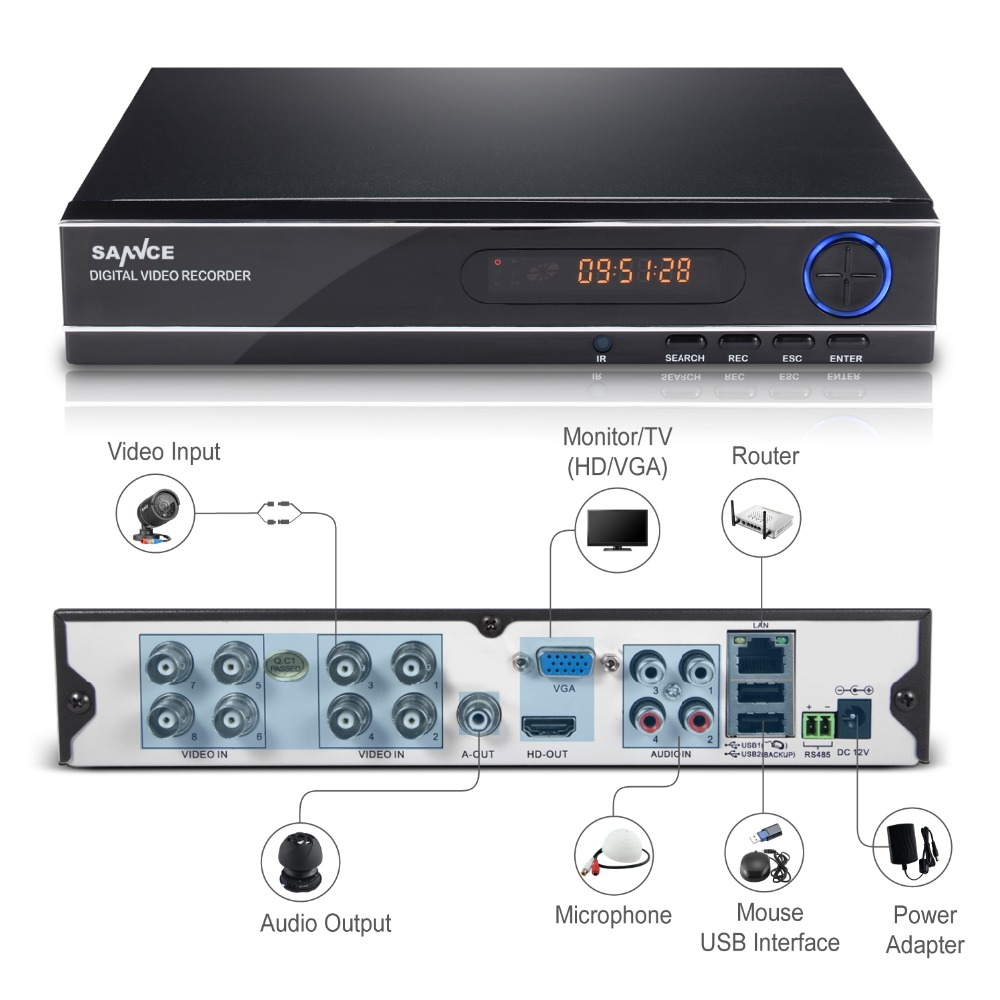 SANNCE 8 Channel 720P 1080N H.264 Video Recorder HDMI Network CCTV DVR 8CH for Home Security Camera Surveillance System Kit