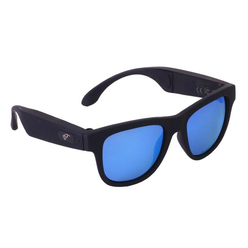 Black frame Blue len