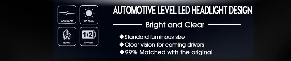 T1 LED CAR HEADLIGHT H4 H7 H11 H1 (1)