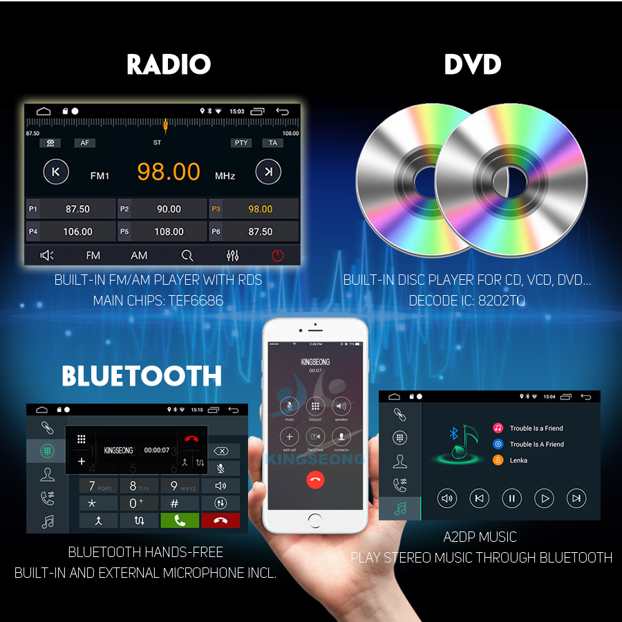 Doppel DIN Android 8.1 Autoradio GPS BT WiFi OBD2 DVR DAB USB ML Navi 4G DVB-T2