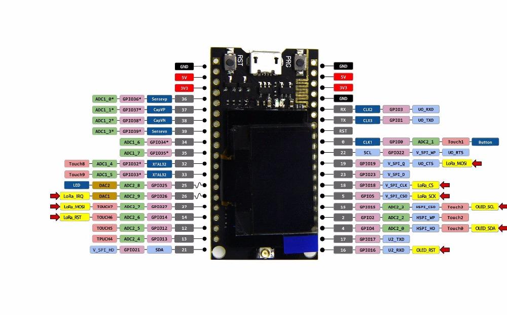 2Pcs Wemos® TTGO LORA SX1278 ESP32 0.96 OLED Module 16 Mt Bytes (128 Mt bit) 433Mhz For Arduino