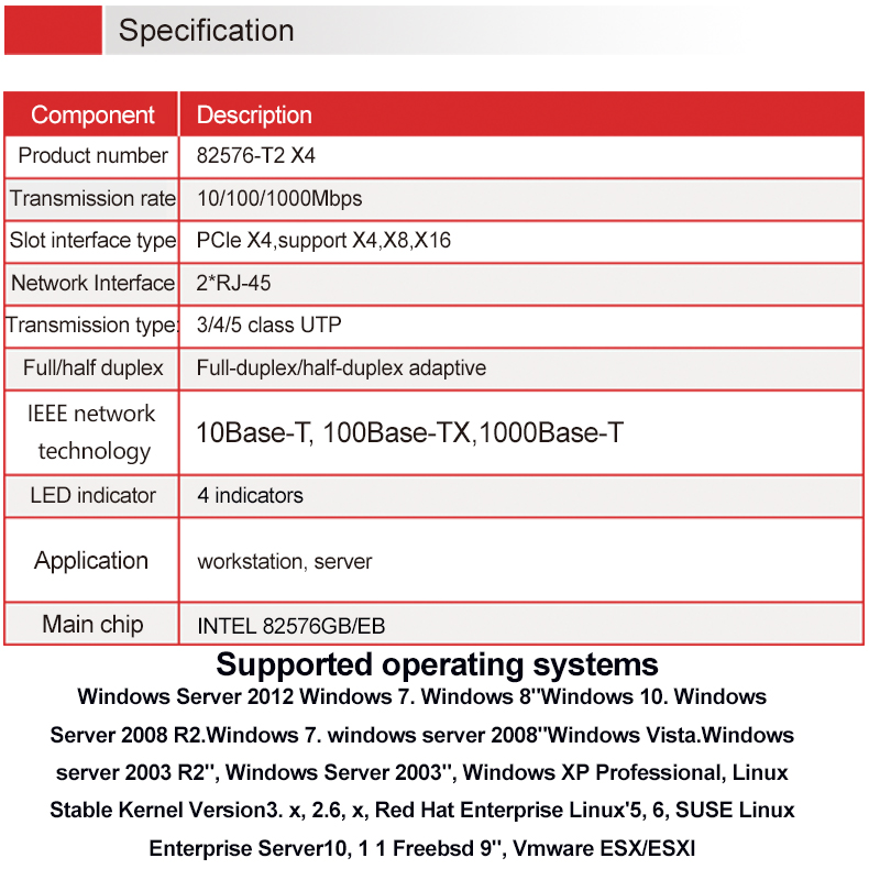 Detail Feedback Questions about Intel82576 chip E1G42ET server dual