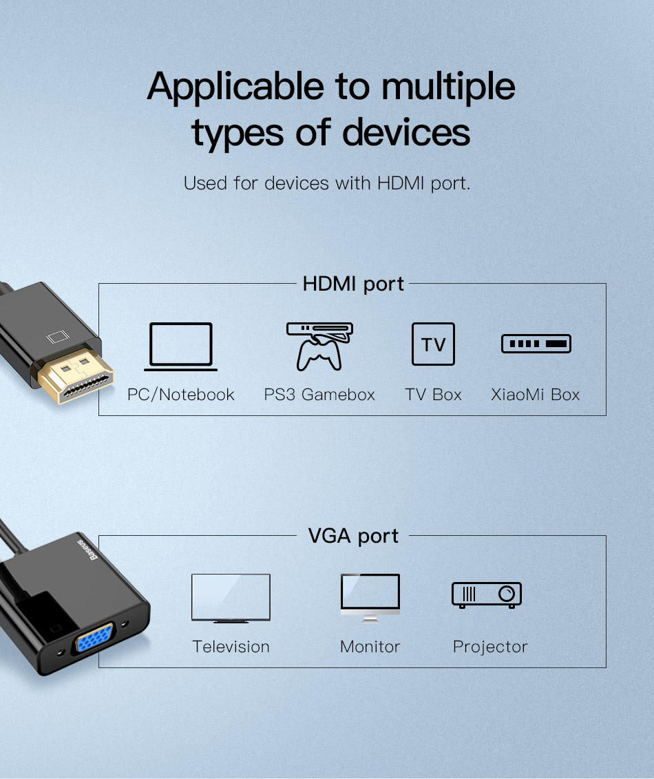 Baseus HDMI to VGA Cable HDMI VGA Adapter Digital HDMI to VGA Jack 3.5 mm Converter Video Aux Audio Splitter For Laptop PS4 TV