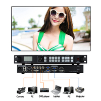 Automatic Attach P10 Panels P6 Ventilation Screen Usage Video Processor Lvp815