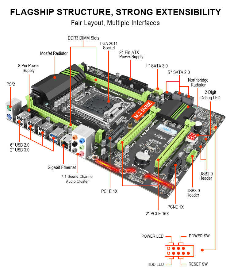 Kllisre X79 Papan Utama Set dengan Xeon E5 2690 C2 4X8 GB = 32GB 1600MHz DDR3 ECC REG Memori ATX USB3.0 SATA3 Pci-e NVME M.2 SSD