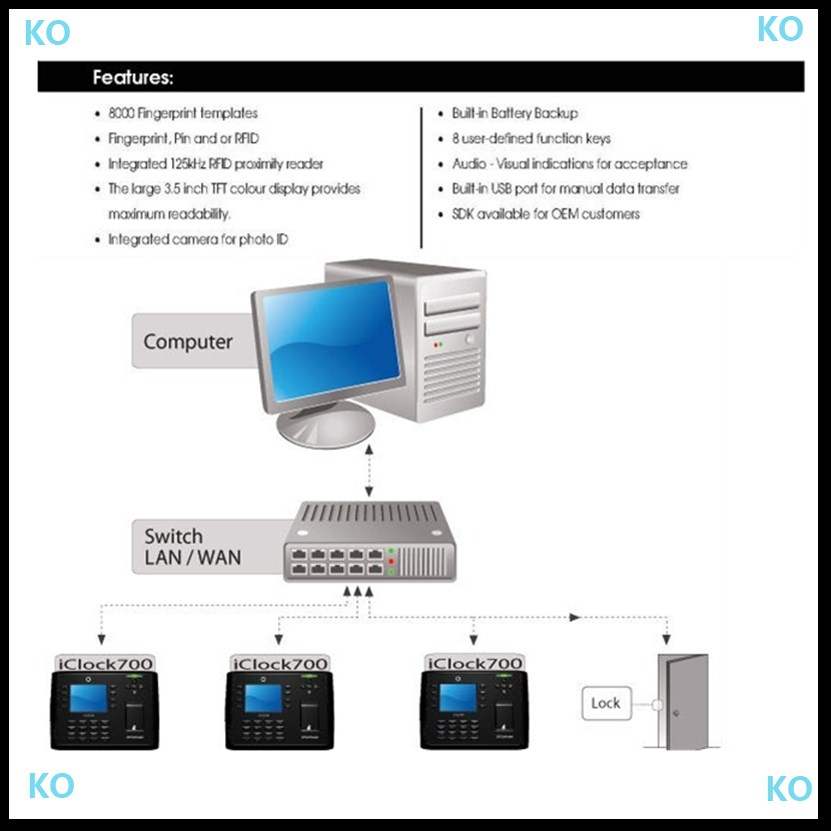 TCP/IP Linux system 3.5inch 8000 users fingerprint time attendance iclock700 with camera