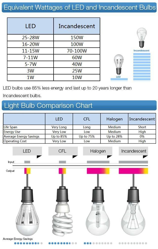 Edison Retro Style Loft Industrial Light Vintage Pendant Lamp Fxitures Lampshade Handlamp American Country 6