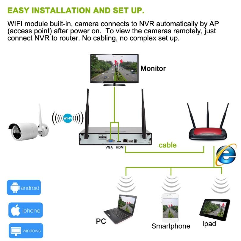 Kamera Sistem Keselamatan Kamera CCTV Wheezan 4CH NVR Wifi Camera - Keselamatan dan perlindungan - Foto 5