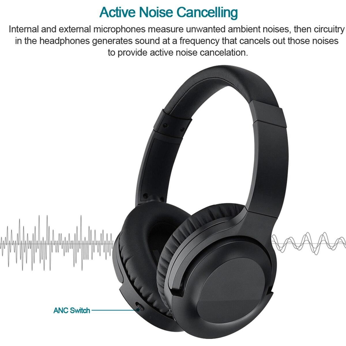 Casque d'écoute Bluetooth pour casque de musique suppression Active du bruit ANC sur l'oreille écouteurs de musique basse profonde mains libres avec Microphone