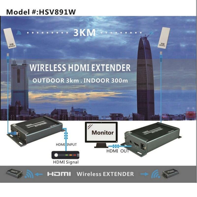 3KM Maximum Wireless extender distance 891w wireless HDMI Extender transmittrer &receiver wireless extender HDMI signal