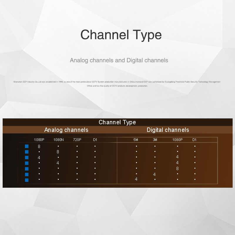 Хранитель 8 каналов 1080P AHD Full HD 5 в 1 гибридный видеорегистратор видеонаблюдения видео рекордер поддержка TVI CVI AHD CVBS IP камера 4