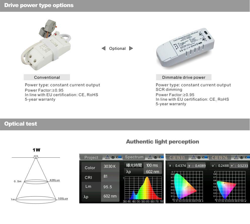 Тегін жүк тасымалдау 6pcs / lot dimmable 4w mini - LED Жарықтандыру - фото 3