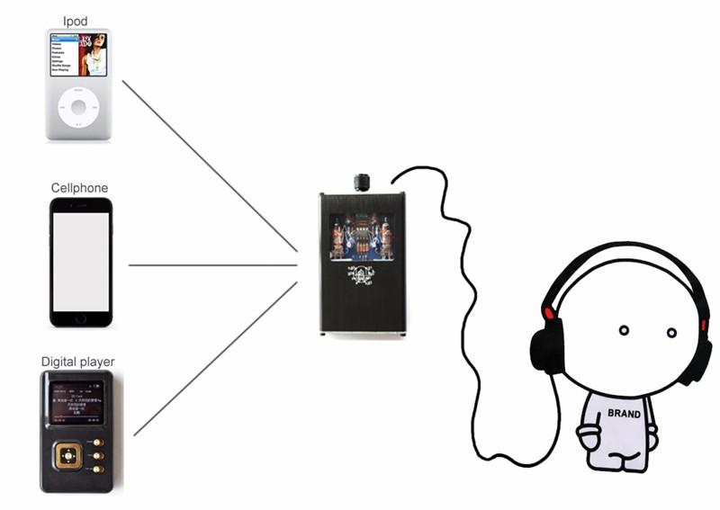 Ponsel Headset United Portabel 10