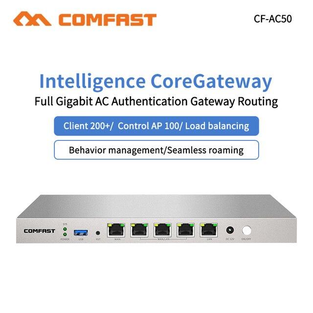 Comfast CF-AC50 Full Gigabit AC Router Multiple WAN Port Core Gateway Access AP Load Balancing Wifi project Router Controller 1
