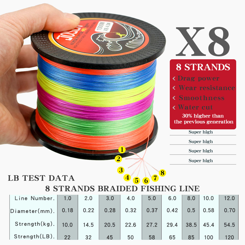 DATE 500M PE Braided Line Fishing cord 8 60LB 0 拷贝