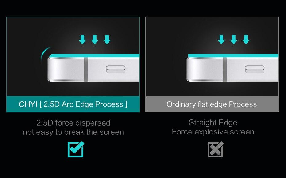 CHYI bez odcisków palców matowe szkło dla iphone 5s SE 5C ochraniacz ekranu oleofobowa powłoka 9 H dla iphone 7 8 plus xs Max XR szkło 21