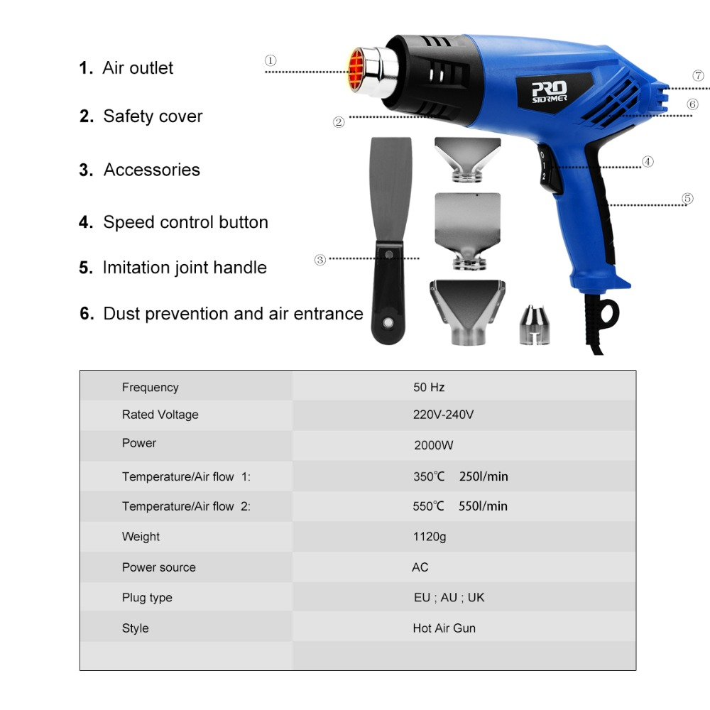 Image 2 - PROSTORMER 2000W Heat Gun 220V Electric Heating Gun  Hot Air Industrial Tool Dual Temperature Building Temperature with 4 Nozzle-in Heat Guns from Tools on