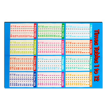 Multiplication Table Poster Family Educational Times Tables Maths Children Wall Chart Poster For Paste In The Living Room(China)