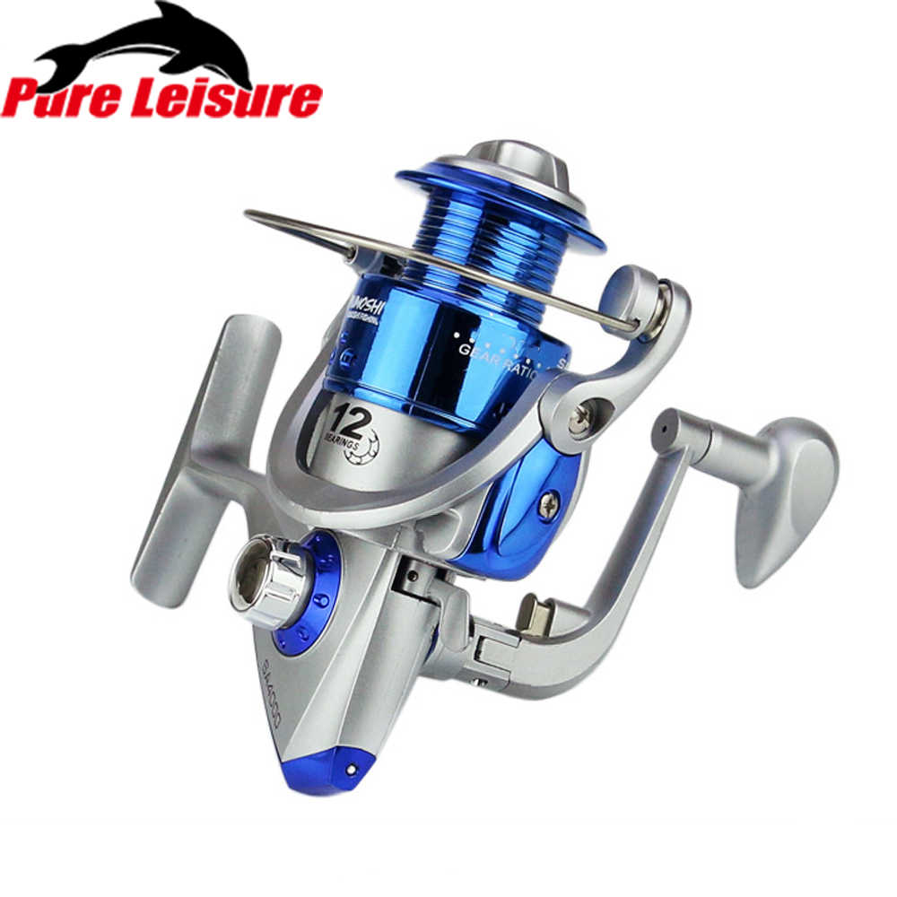 Detail Feedback Questions about PureLeisure Spinning Reel