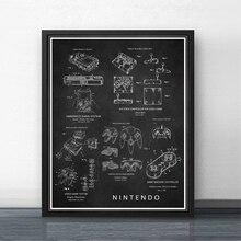 Juego de Video japonés Vintage patente Blueprint Gaming arte de la pared Poster decoración Super Mario Gamer lienzo pintura para la habitación de los niños