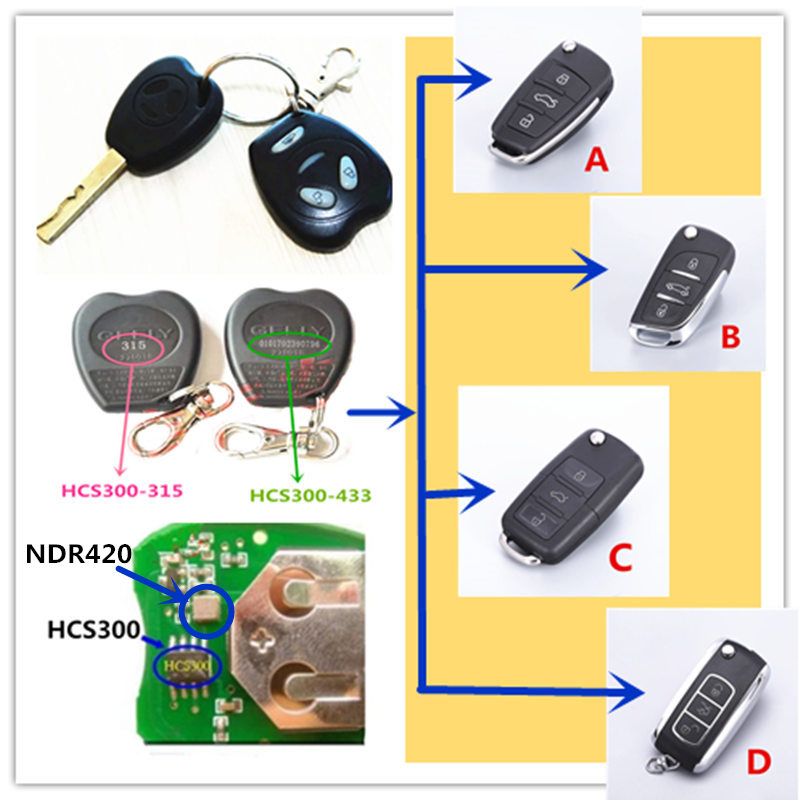 Car Modified Remote Key For Geely LC ,Geely GX2 ,Geely Emgrand XPandino ,Panda