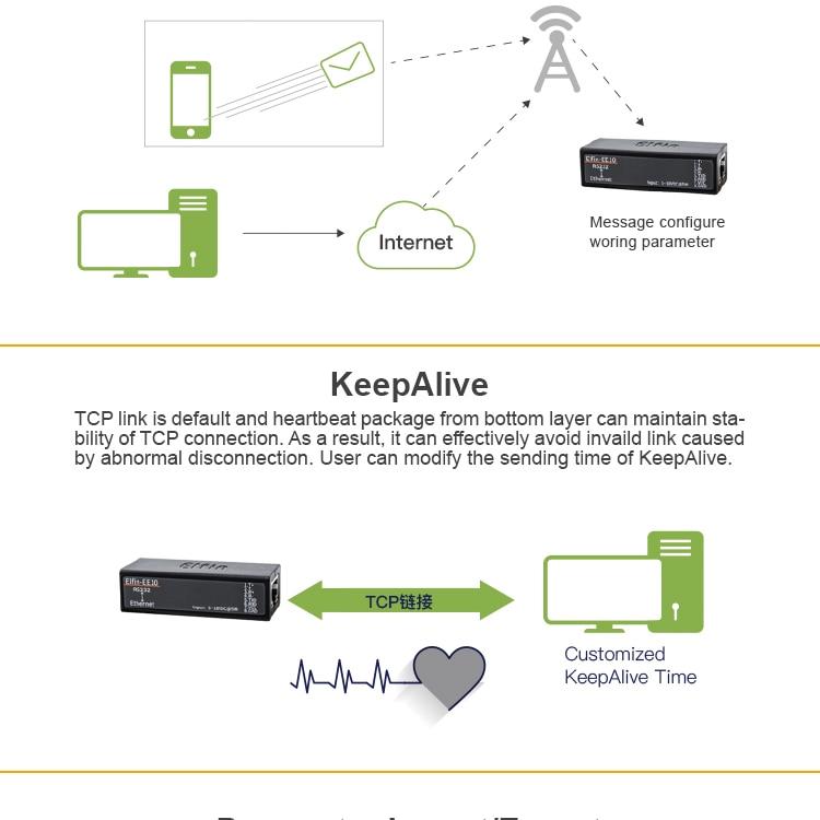 локальные сети RS232; последовательный сервер; локальные сети по RS485;