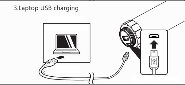 HTB1M3z4XmYTBKNjSZKbq6xJ8pXau - UYC Q7M Waterproof LED Outdoor Light Portable SOS Emergency Light USB Rechargeable Lamp Camping Light Flashlight Torch