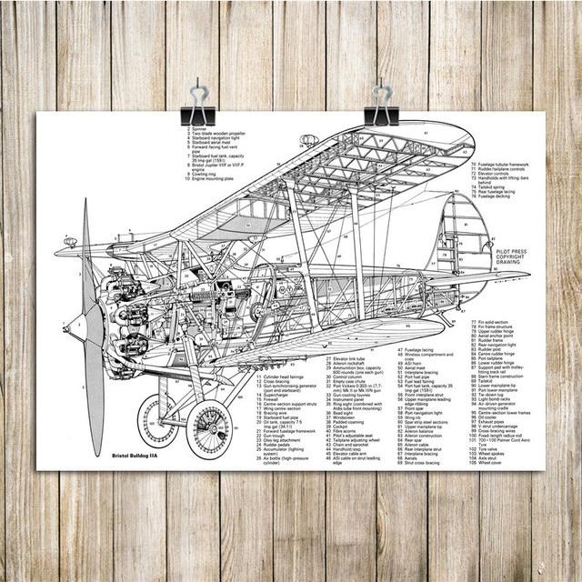 World War Ii Plane Structure Drawing Retro Wall Sticker Home Decor