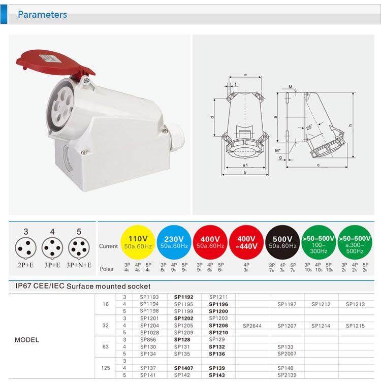 ip44 5 pin connector diagram house wiring diagram symbols u2022 rh wiringdiagramnews today 7 Plug Wiring Diagram 3 Prong Plug Wiring Diagram