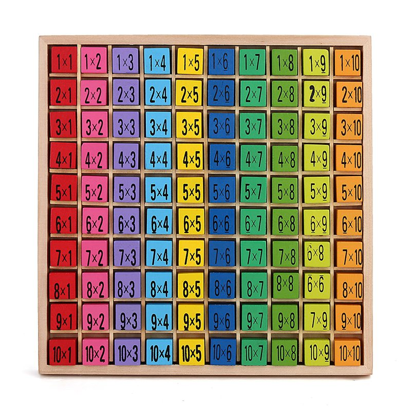 Newest math toy baby wooden toys 99 multiplication table for Multiplication table of 99