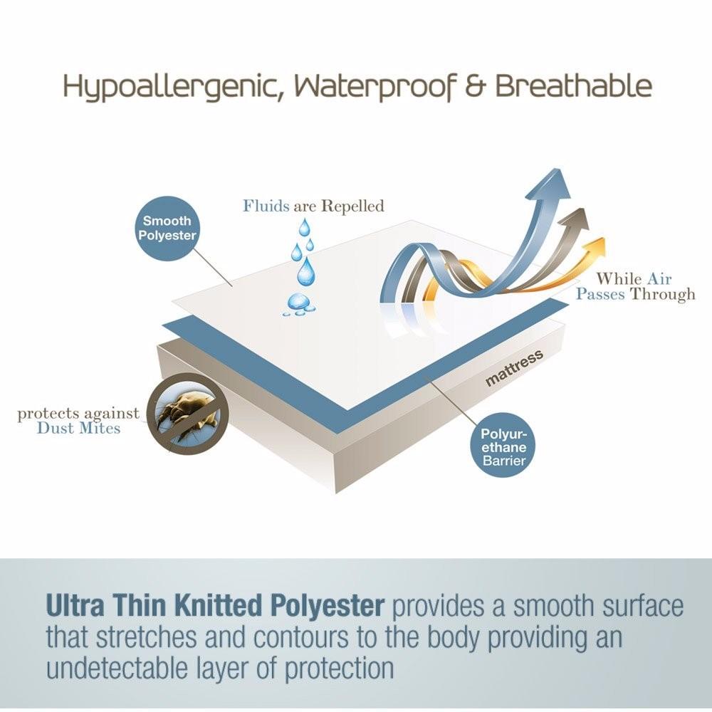 Hüpoallergeenne madratsikate – 80 x 200 cm