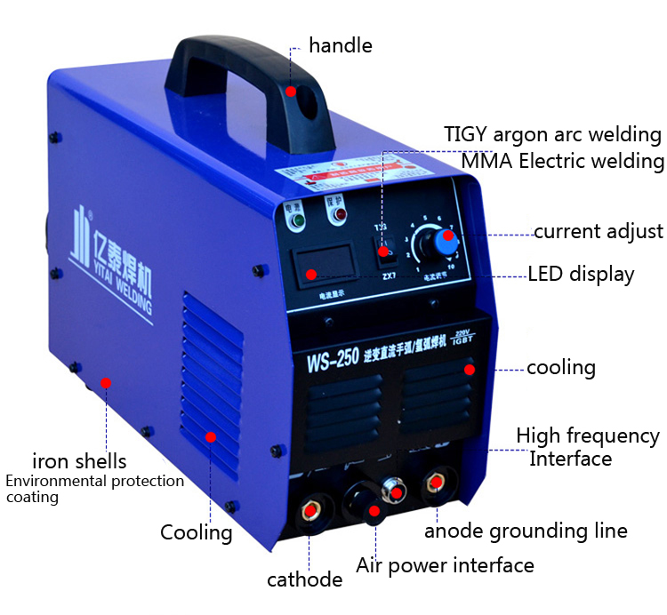 1 PC WS 250 Inverter dc stainless steel 220v hand welding Argon arc     1 PC WS 250 Inverter dc stainless steel 220v hand welding Argon arc welding  machine 0 3 5mm Electric welder in Arc Welders from Tools on Aliexpress com