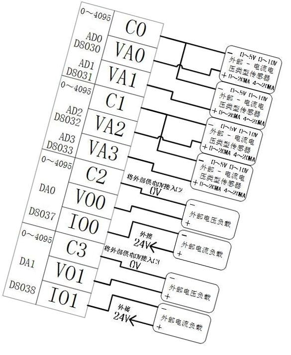 New Fx1s 20mr 4ad2da Module Board Clock Modbus 24vdc Analog Input