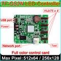 Полноцветная светодиодная карта управления  сетевой порт RJ45 + карта управления u-диском  светодиодный контроллер RGB Hub75