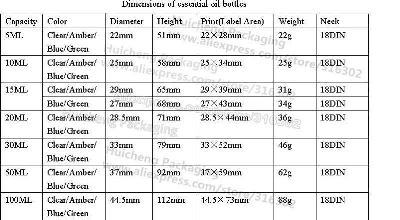 200x10 мл пустая прозрачная стеклянная бутылка для эфирного масла с капельницей 10cc прозрачная пипетка флаконы для электронных жидкостей