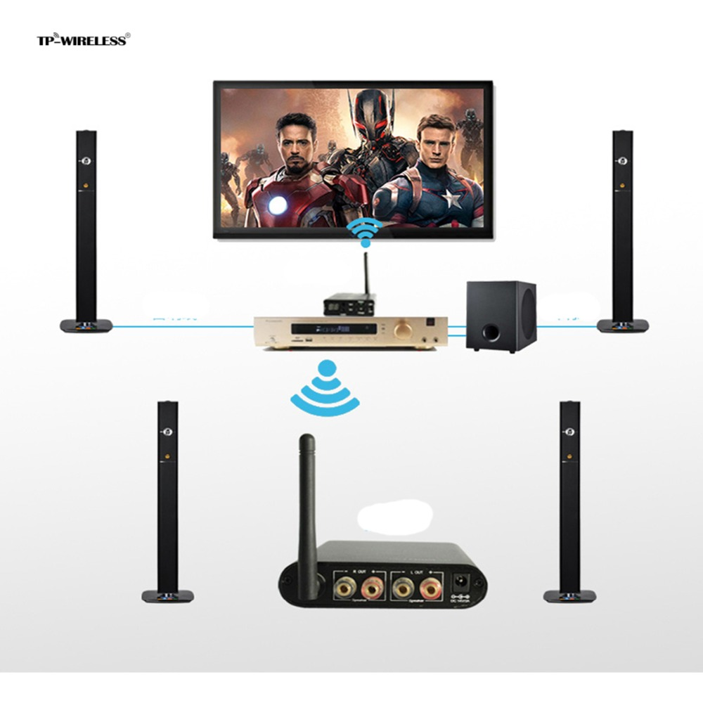 TP WIRELESS WTA03 Wireless Digital Rear Stereo Home Theater Amplifier for 5 1 home theater system