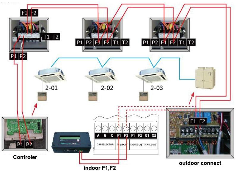 keyscan wiring diagram keyscan access control wiring diagram wiring diagram control system wiring wiring diagrams control 4 wiring diagram control auto wiring diagram schematic