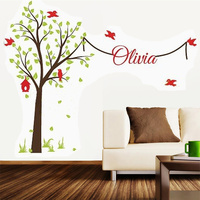 Tree Wall Stickers With Name Decal Elegant Garden Tree Nursery Wall Decor Tree Wall Sticker With Name For Boys And Girls Rooms.